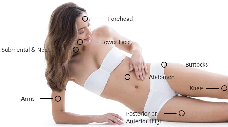 Мультиэффективное омоложение лица и тела на аппарате Viora